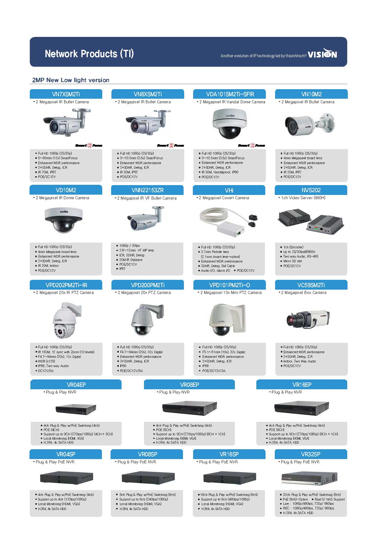 VISIONHITECH-PRODUCT-GUIDE-2016_Page_06