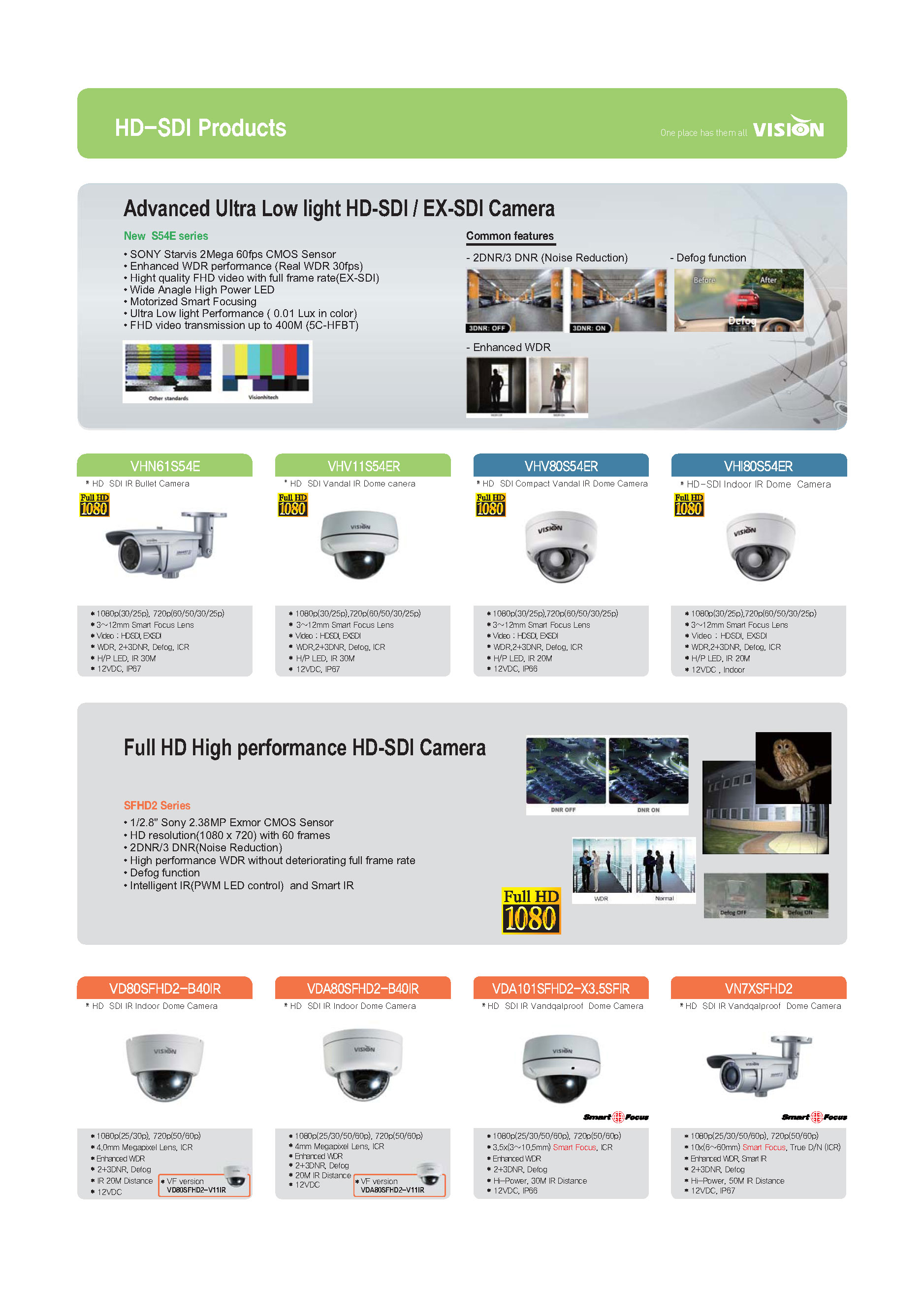 VISIONHITECH-PRODUCT-GUIDE-2016_Page_10