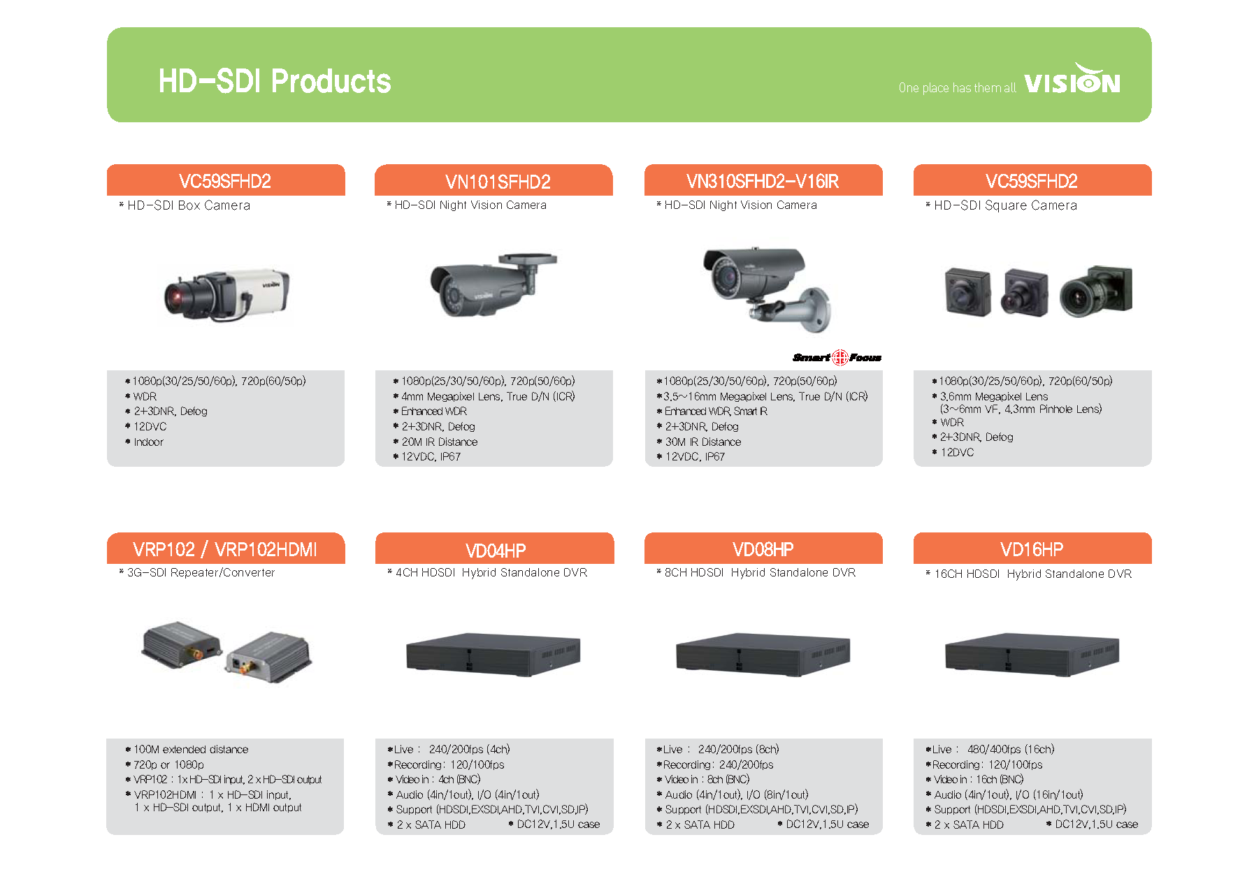 VISIONHITECH PRODUCT GUIDE 2016_Page_11